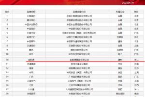 金凯德:连续多年入选中国最具价值品牌100强,历久弥坚品牌力